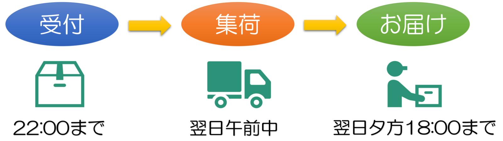 toujitsu